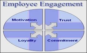 employees-engagement.JPG