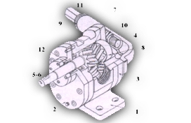 Rotory Gear Pump Type 'Gdl'