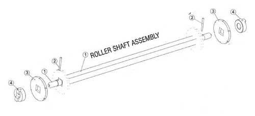 Roller Shaft Assembly