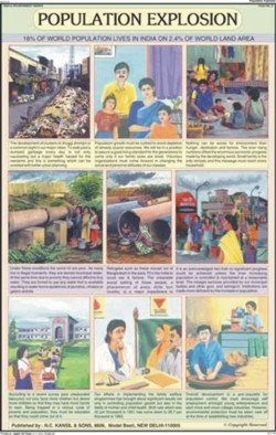 essays on population explosion in india