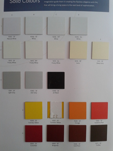 High Pressure Laminate Sheet