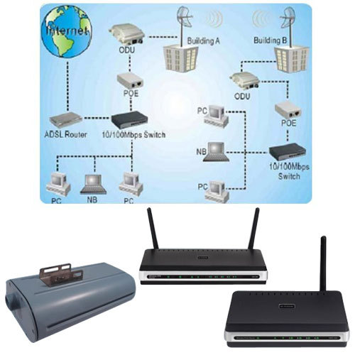 Wireless Security Networking System