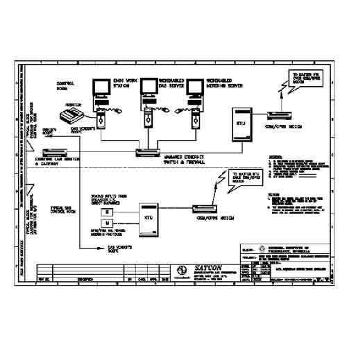 Data Acquisition System  Das  Bock Diagram 33kv Substation In Kolkata  West Bengal  India