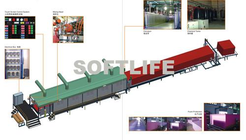 Cnc Continuous Foaming Machine (Sl-08fc)