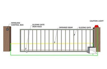 Auto sliding gate in kolkata west bengal india for Sliding gate motor price in india
