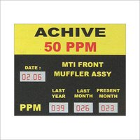 Led Ppm Display