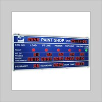 Industrial Production Display