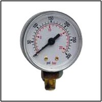 Pressure Gauges