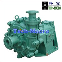 Zgb Slurry Pump