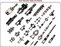 Various Types Chains
