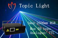 Imax 2500mw Rgb Animation Laser Light