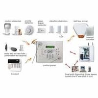 Intruder Alarm System