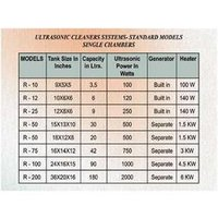 Ultrasonic Cleaners Systems Standard Models Single Chambers