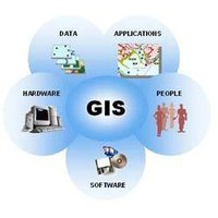 Geographical Information System (Gis) Service