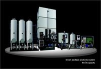 Modular/Scalable Biodiesel Processors