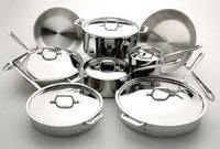 Aluminium Cookware