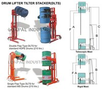 Drum Lifter Cum Tilter Stacker (Dlts)