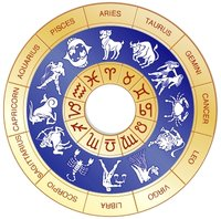 Tamil Astrology Software CD