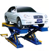 Car Lifts