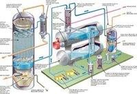 Dehydrationteg Contactor