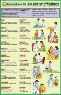 Immunization (Chart)