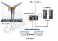 Wind Turbine Generators Em400