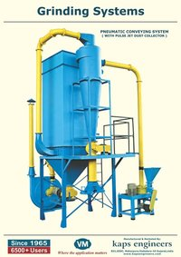Powder Grinding Machines