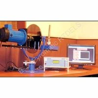 Gyroscope Data Analyzers