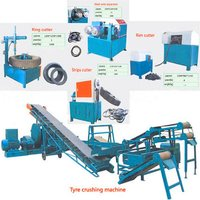 Recycling Tyre Plants