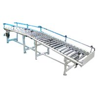 Industrial Roller Conveyors
