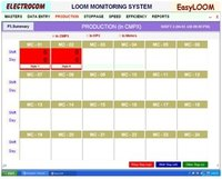 Loom Data Monitor