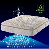 Elite Bed Mattress (KP-313)