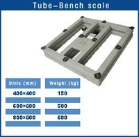 Model C Square Pipe Bench Scale