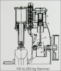 Pneumatic Hammer Machine (100 To 250kg)