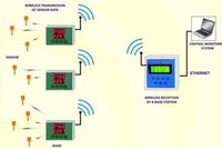 Wireless Sensor Network