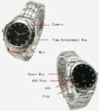 Spy Watch Camera
