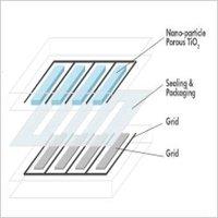 Dye-Sensitized Solar Cells