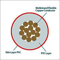 Low Smoke Pvc Insulated Copper Cable