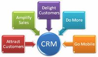 Customer Relationship Management Application