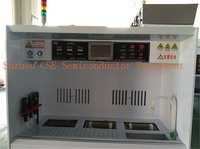 Semiconductor Etching Machine