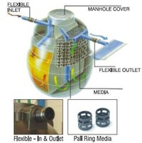 Advanced Septic Tanks