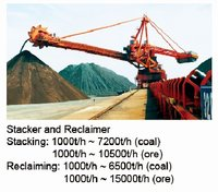 Stacker Cum Reclaimer