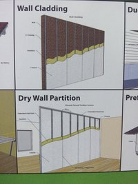 Magnesium Oxide Boards For Dry Wall Partition