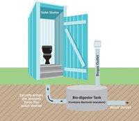 Bio Digester Toilet