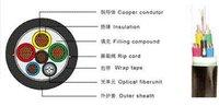 24 Core Optical Fiber Composite Low Voltage Cable
