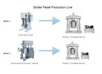 Solder Paste, Chemical, Cosmetic Mixing Production Line