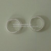 Beryllium Copper Canted Coil Springs