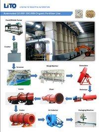 Organic Fertilizer Production Line