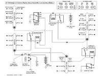 Electrical Panel Designing Services