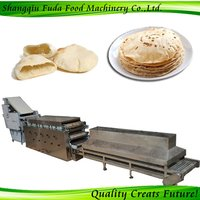 Automatic Roti Chapati Making Machine